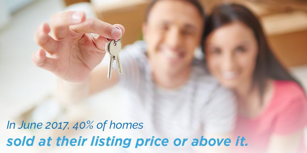 2 Listing Price or Above (1)