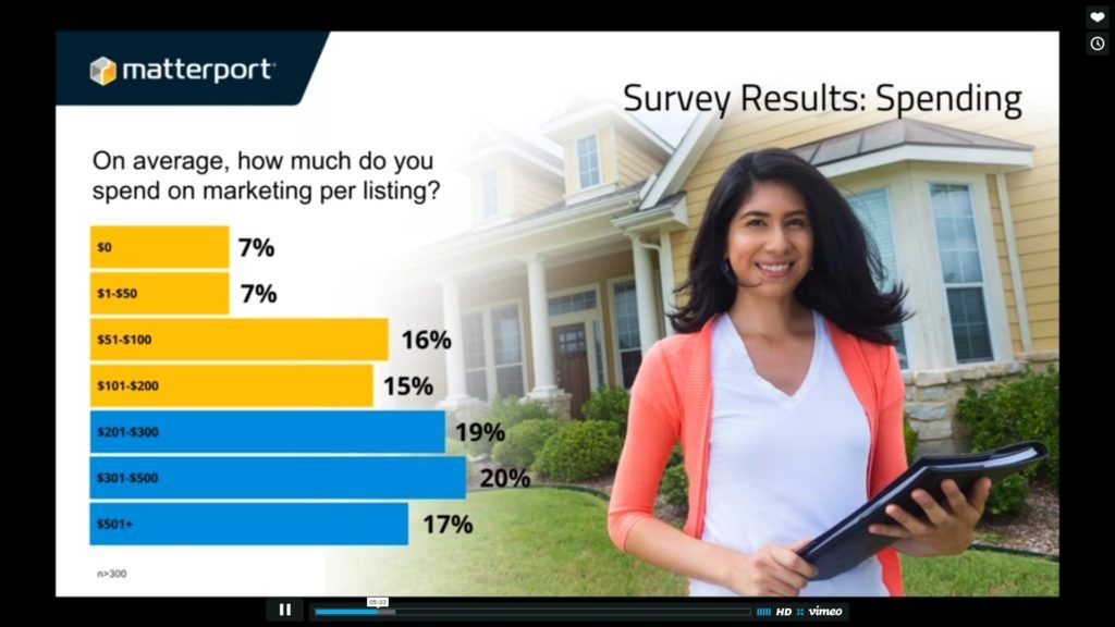 01-how-much-do-realtors-spend-on-marketing