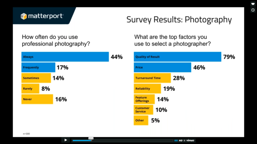 03-how-realtors-use-professional-photography