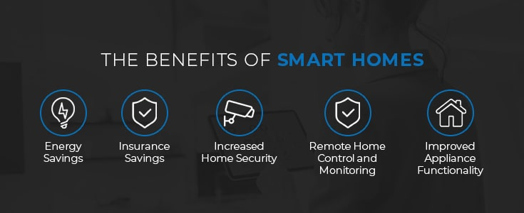 the benefits of smart homes